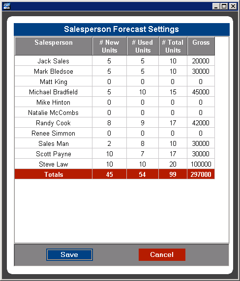 Salesperson Forecast Settings Screenshot