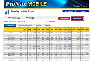 PMM_Leaderboard_BlogEdited