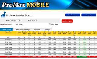 ProMaxMobile - Leaderboard