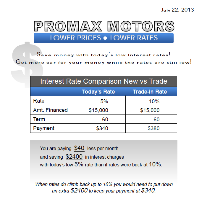 Interest Rate Comparison Proposal