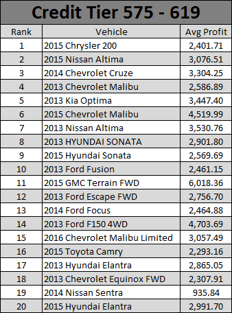 October 2016 Used Car Report - 1