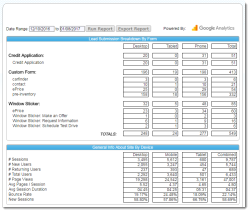 CE5 Site Analytics1