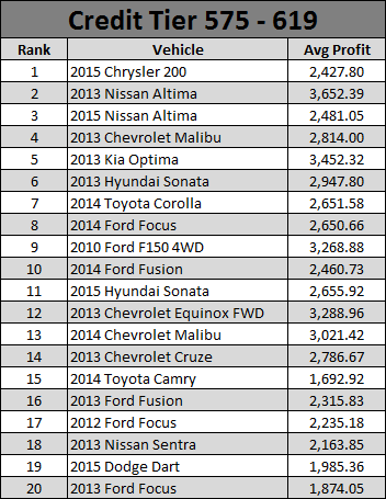 August 2016 Used Car Report - 1