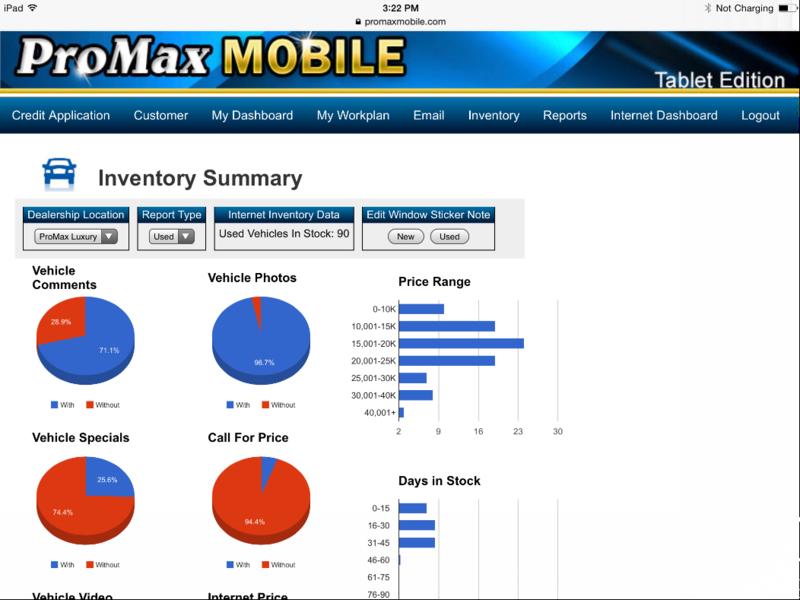 PMM Inventory Summary