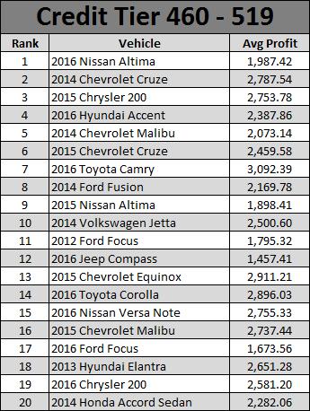 December 2017 Used Car Report-3