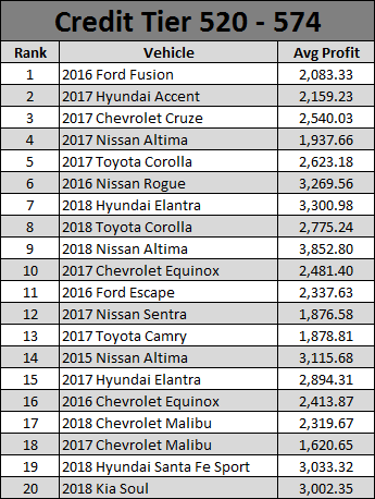 June 2019 Used Car Report- 2
