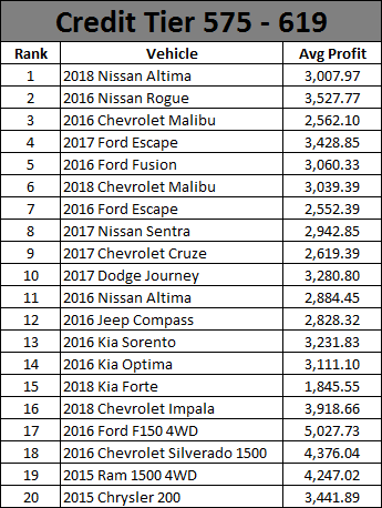 August 2019 Used Car Report-1