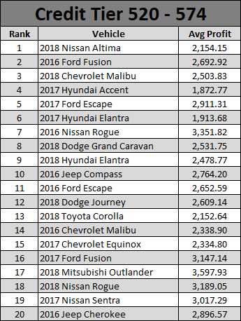 October 2019 Used Car Report-2