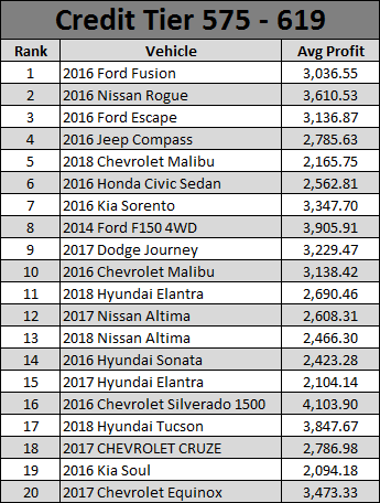 July 2019 Used Car Report-1