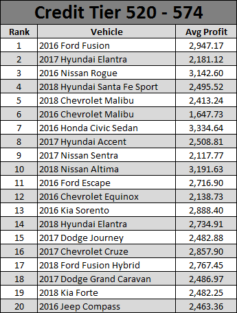 July 2019 Used Car Report-2