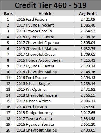 July 2019 Used Car Report-3