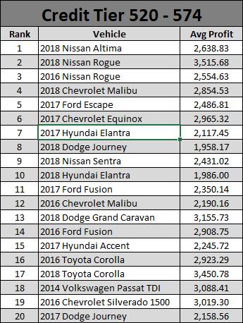 November 2019 Used Car Report-2