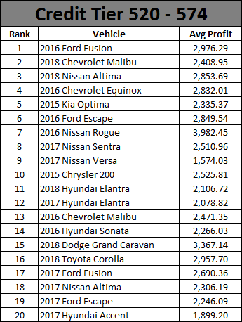 August 2019 Used Car Report-2