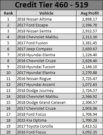 January 2020 Used Car Report-3