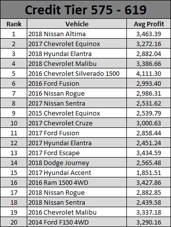October 2019 Used Car Report-1