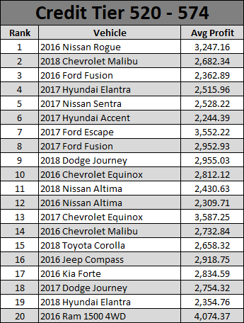 September 2019 Used Car Report-2