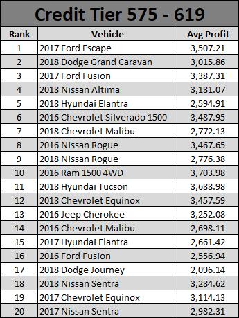 December 2019 Used Car Report-1