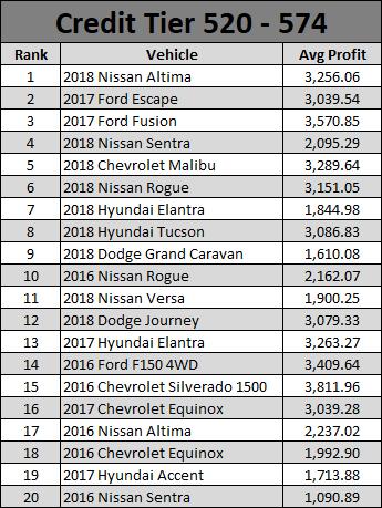 December 2019 Used Car Report-2