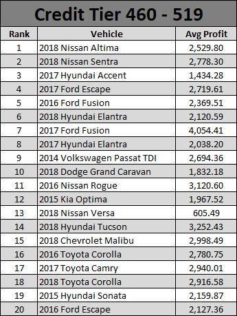 December 2019 Used Car Report-3