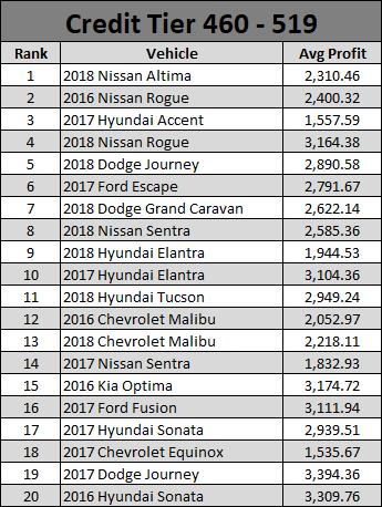 November 2019 Used Car Report-3