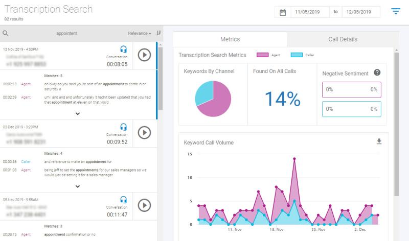 Call Tracking Analytics 2