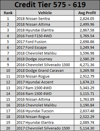 January 2020 Used Car Report-1