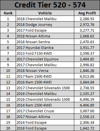 May 2020 Used Car Report-2