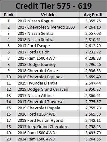Used Car Report June 2020-1