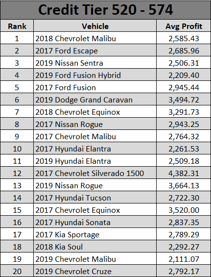 September 2020 Used Car Report-2