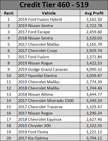 September 2020 Used Car Report-3