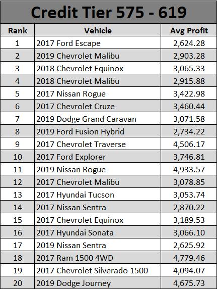 Used Car Report November 2020-1