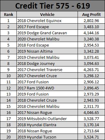 Used Car Report April 2021-1