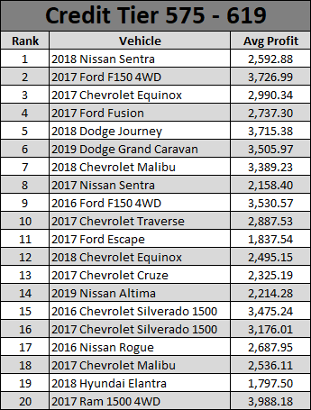 May 2020 Used Car Report-1