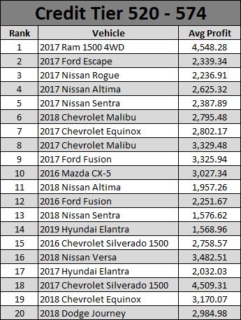Used Car Report June 2020-2