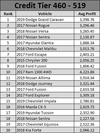 Used Car Report July 2020-3