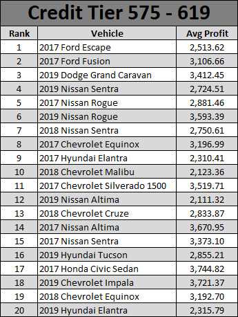 August 2020 Used Car Report-1