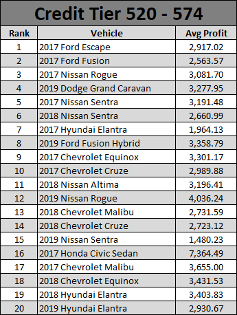 Used Car Report September 2020-2