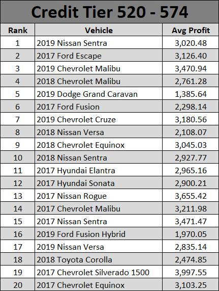 Used Car Report November 2020-2