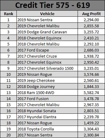 Used Car Report January 2021-1