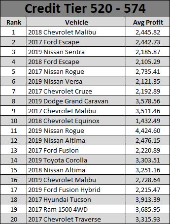 Used Car Report January 2021-2