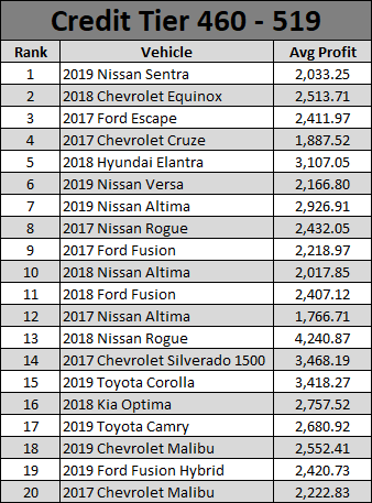 Used Car Report March 2021-3