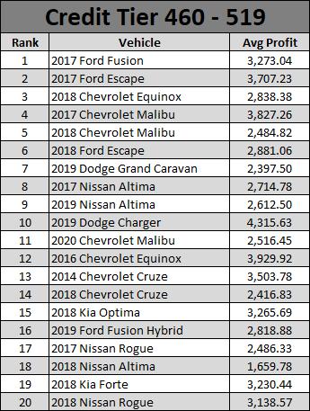 Used Car Report April 2021-3
