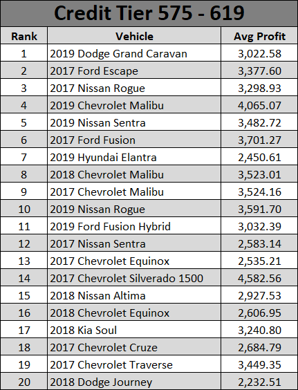 September 2020 Used Car Report-1