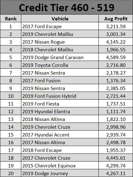 Used Car Report November 2020-3