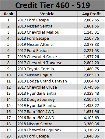 Used Car Report January 2021-3