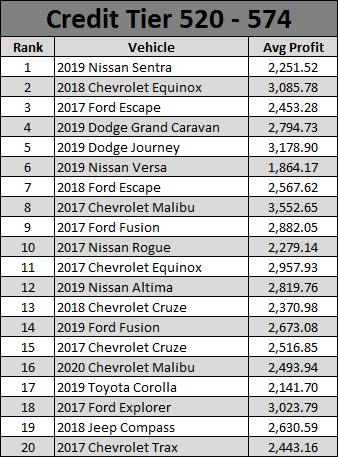 Used Car Report March 2021-2