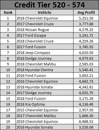 Used Car Report July 2021-2