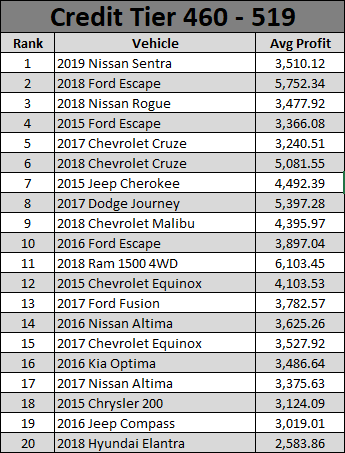 Used Car Report July 2021-3